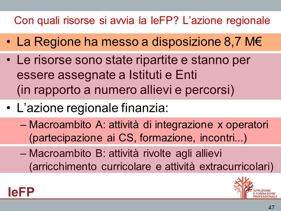 Con quali risorse si avvia la IeFP L'azione regionale