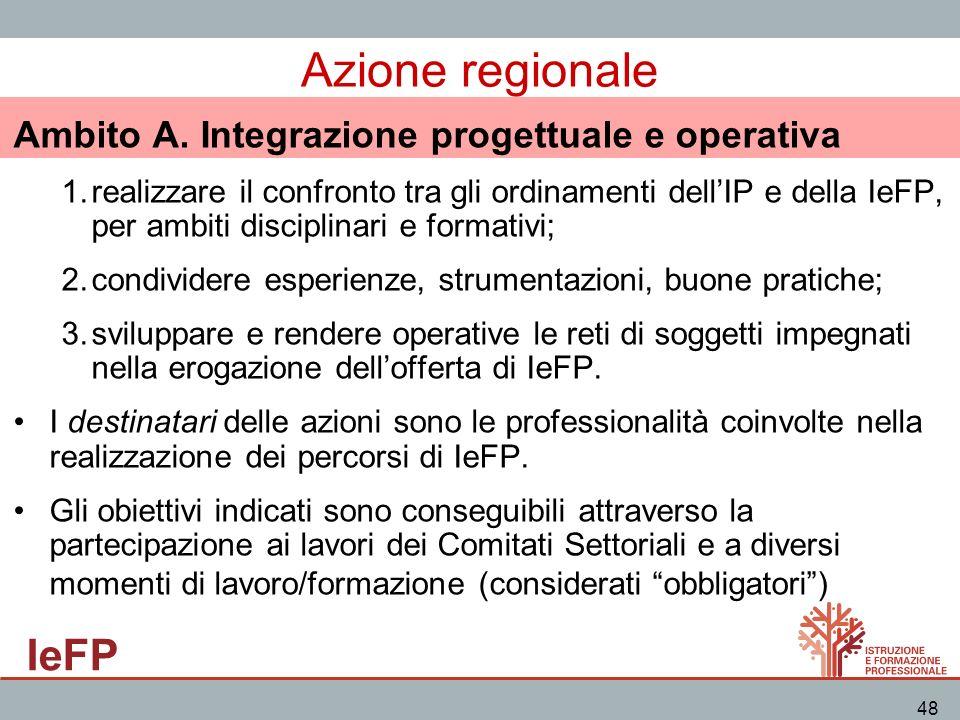 Azione regionale Ambito A. Integrazione progettuale e operativa