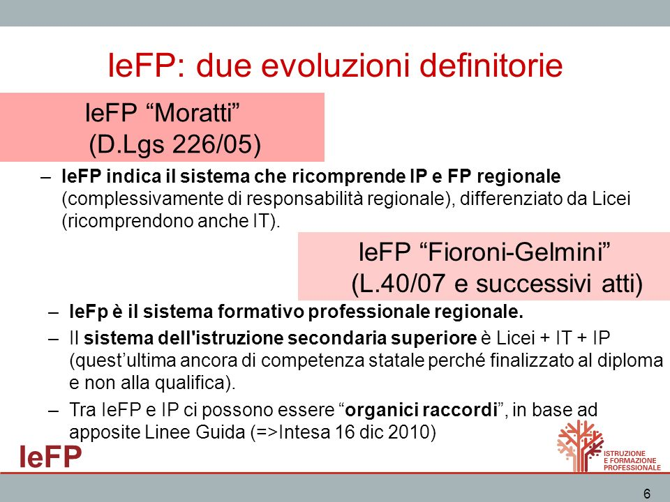 IeFP: due evoluzioni definitorie