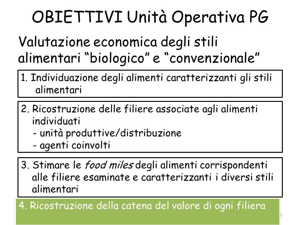 OBIETTIVI Unità Operativa PG