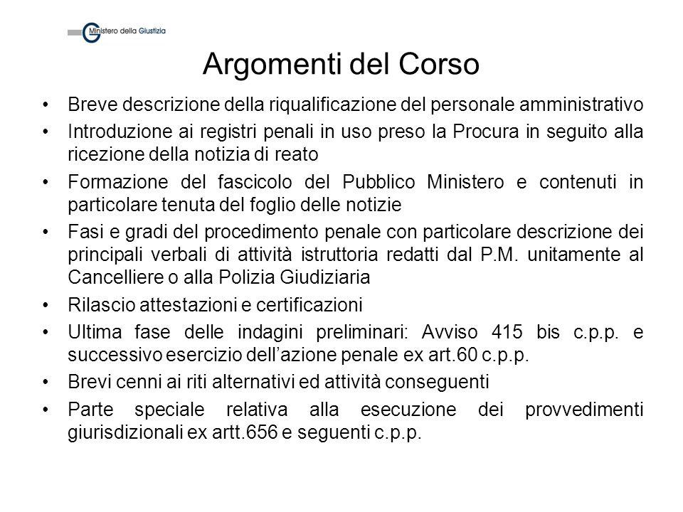 Argomenti del Corso Breve descrizione della riqualificazione del personale amministrativo.
