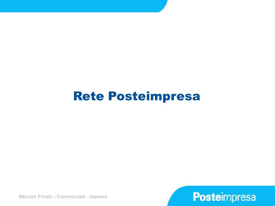 Titolo presentazione 25/03/2017 Rete Posteimpresa Versione: