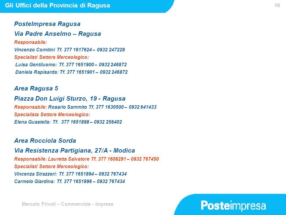 Gli Uffici della Provincia di Ragusa