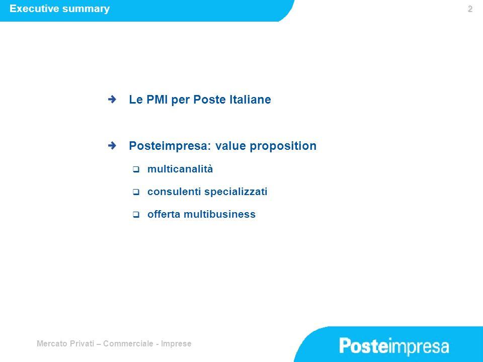 Le PMI per Poste Italiane