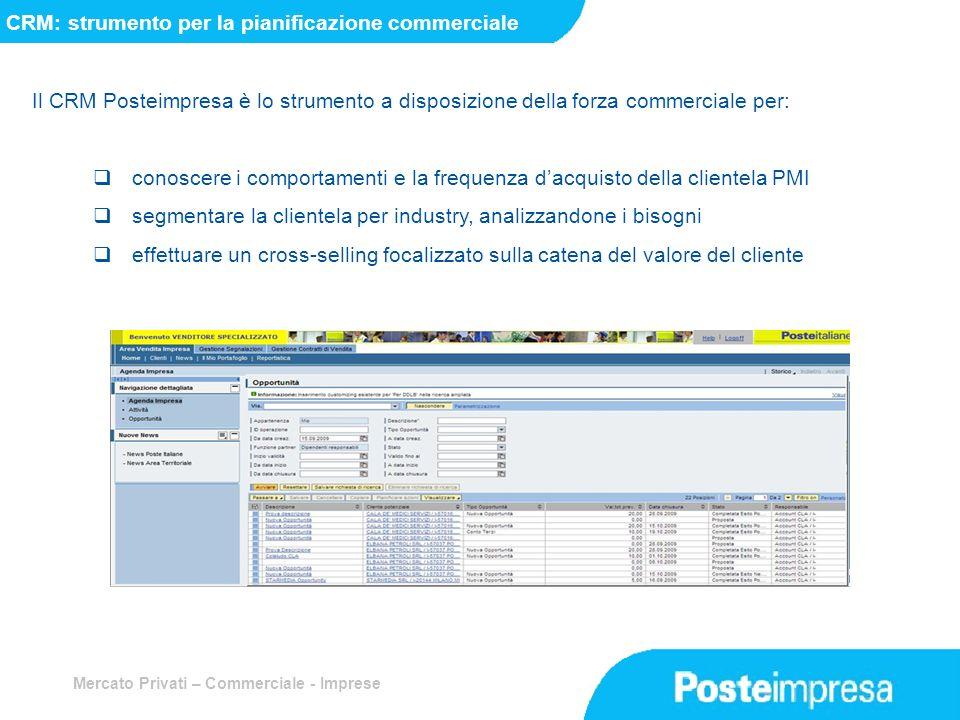 CRM: strumento per la pianificazione commerciale