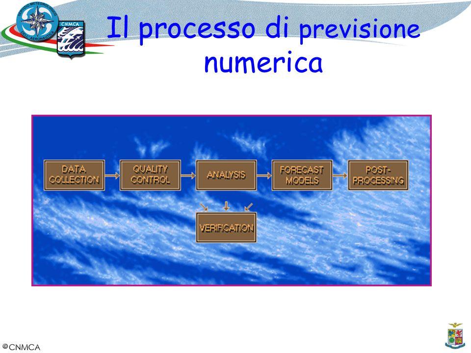 Il processo di previsione