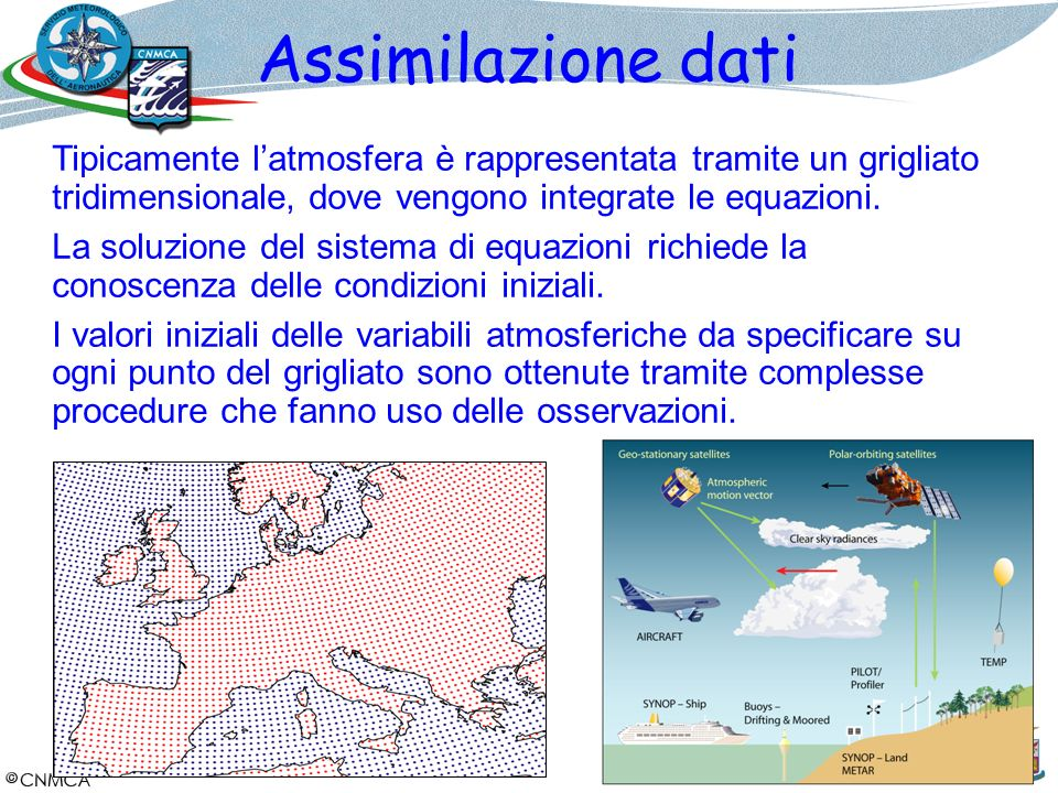 Assimilazione dati Tipicamente l'atmosfera è rappresentata tramite un grigliato tridimensionale, dove vengono integrate le equazioni.