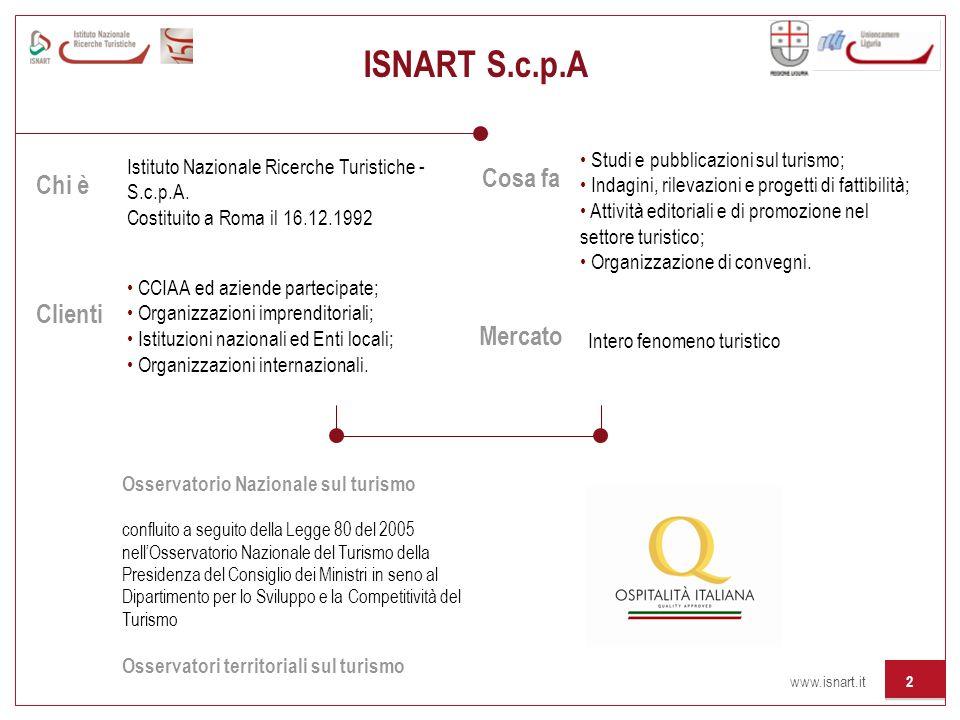 ISNART S.c.p.A Cosa fa Chi è Clienti Mercato