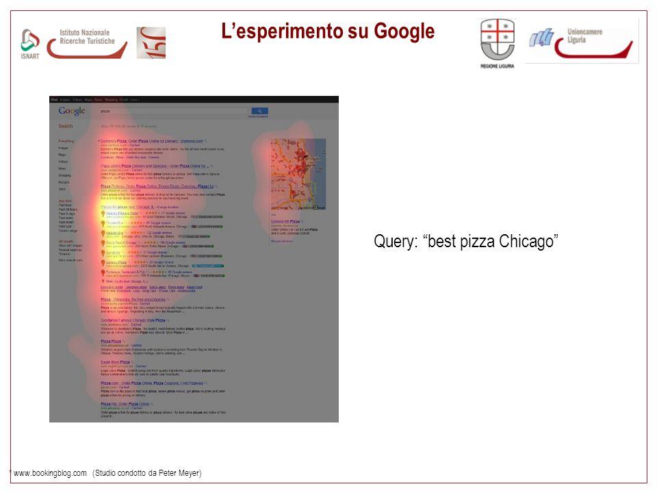 L'esperimento su Google
