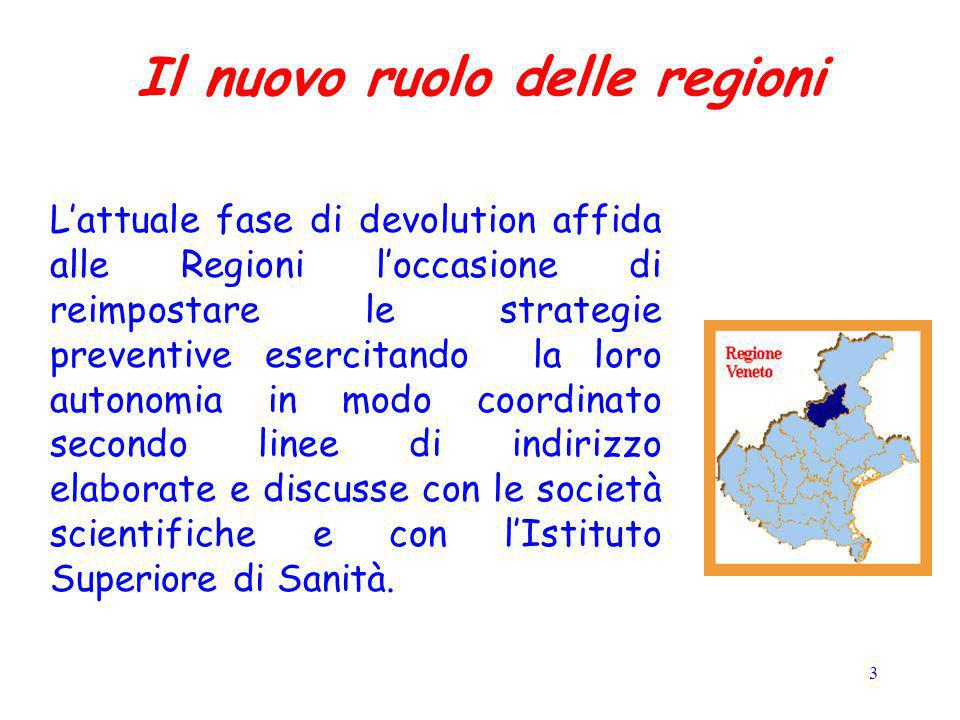 Il nuovo ruolo delle regioni