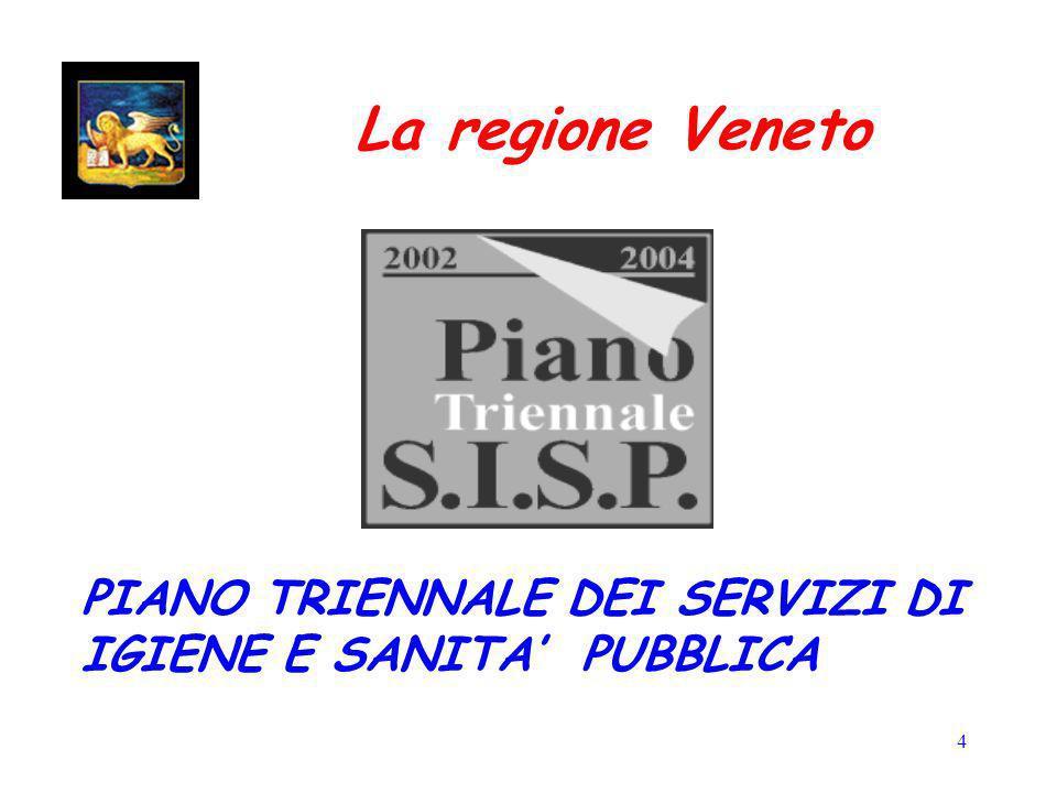 La regione Veneto PIANO TRIENNALE DEI SERVIZI DI IGIENE E SANITA' PUBBLICA