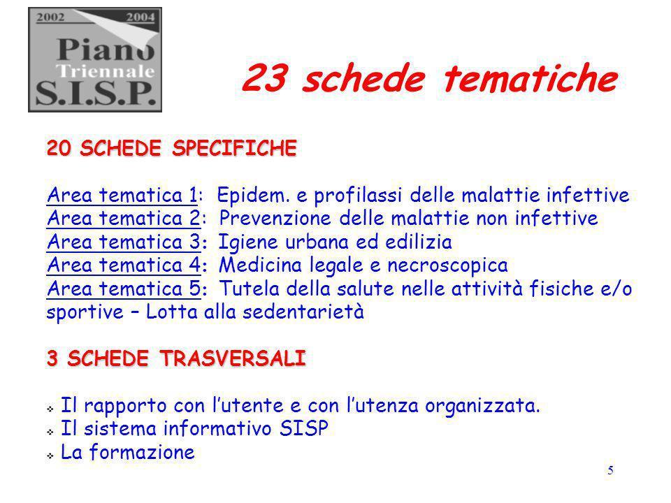 23 schede tematiche 20 SCHEDE SPECIFICHE