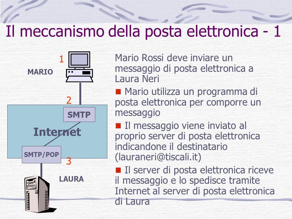 Il meccanismo della posta elettronica - 1