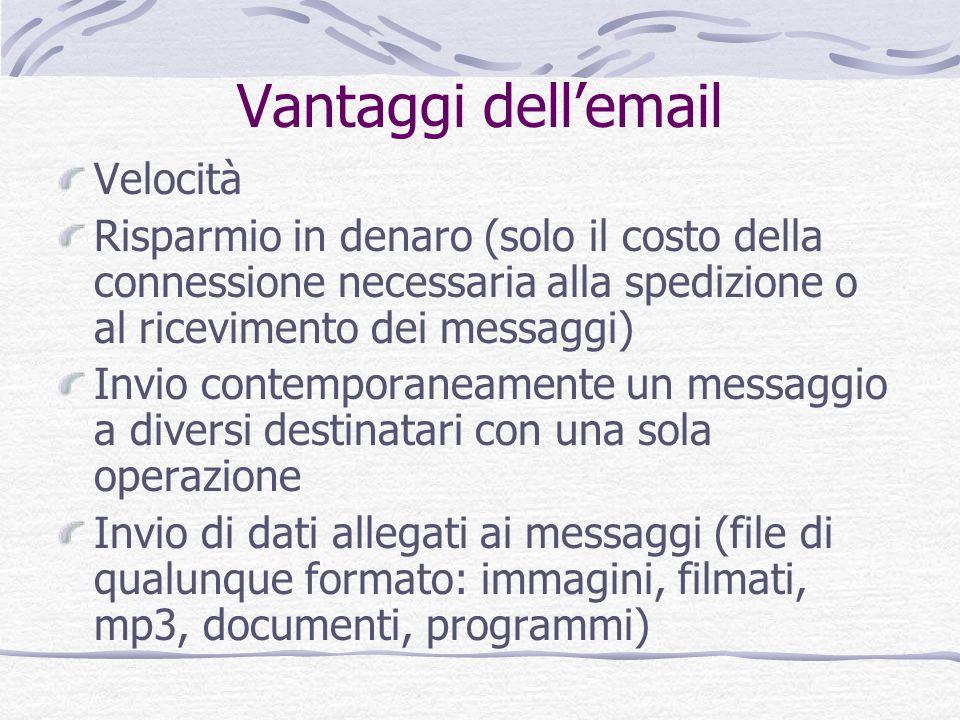 Vantaggi dell'email Velocità
