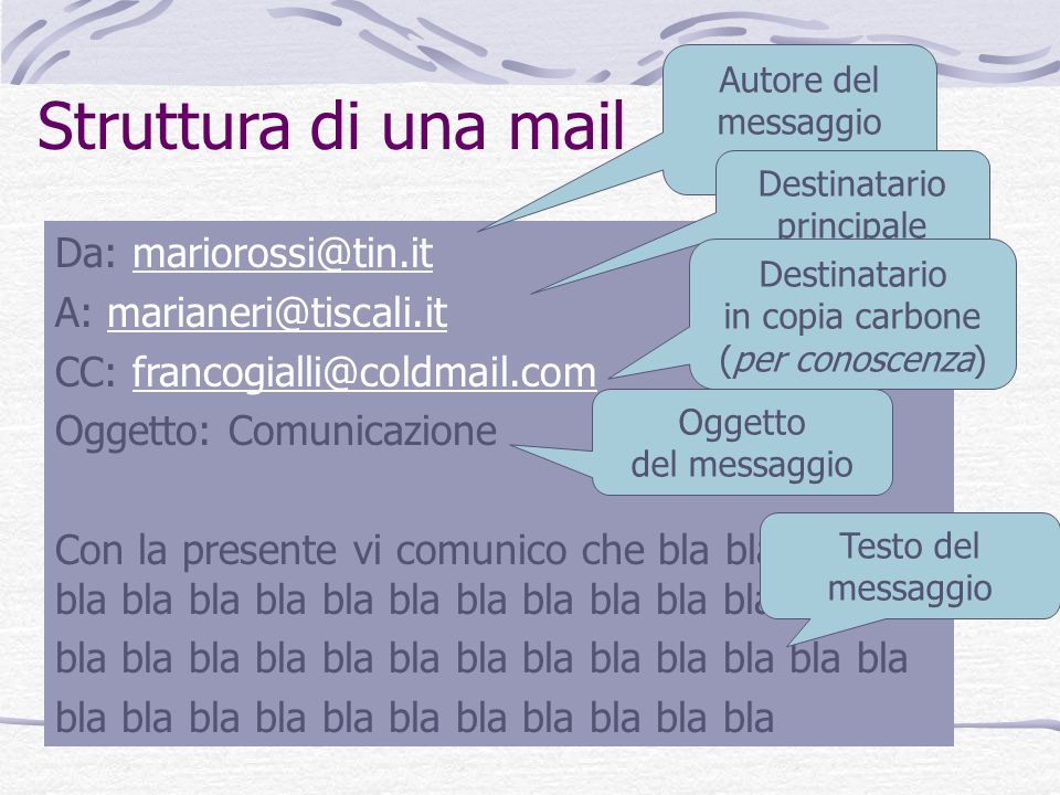 Struttura di una mail Da: mariorossi@tin.it A: marianeri@tiscali.it