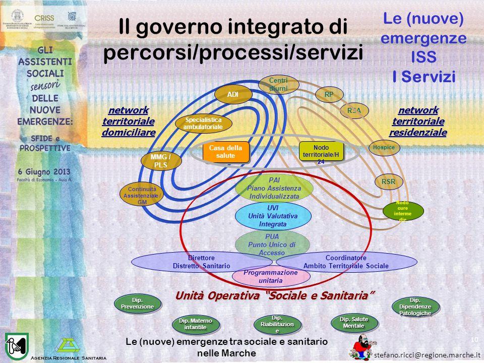 Il governo integrato di percorsi/processi/servizi