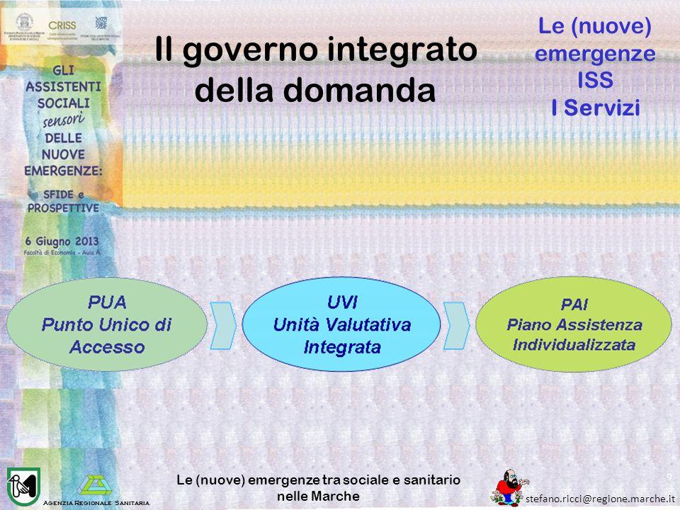 Il governo integrato della domanda