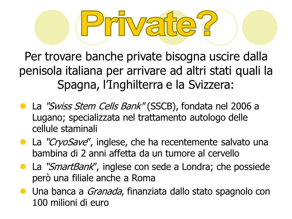 Private Per trovare banche private bisogna uscire dalla penisola italiana per arrivare ad altri stati quali la Spagna, l'Inghilterra e la Svizzera: