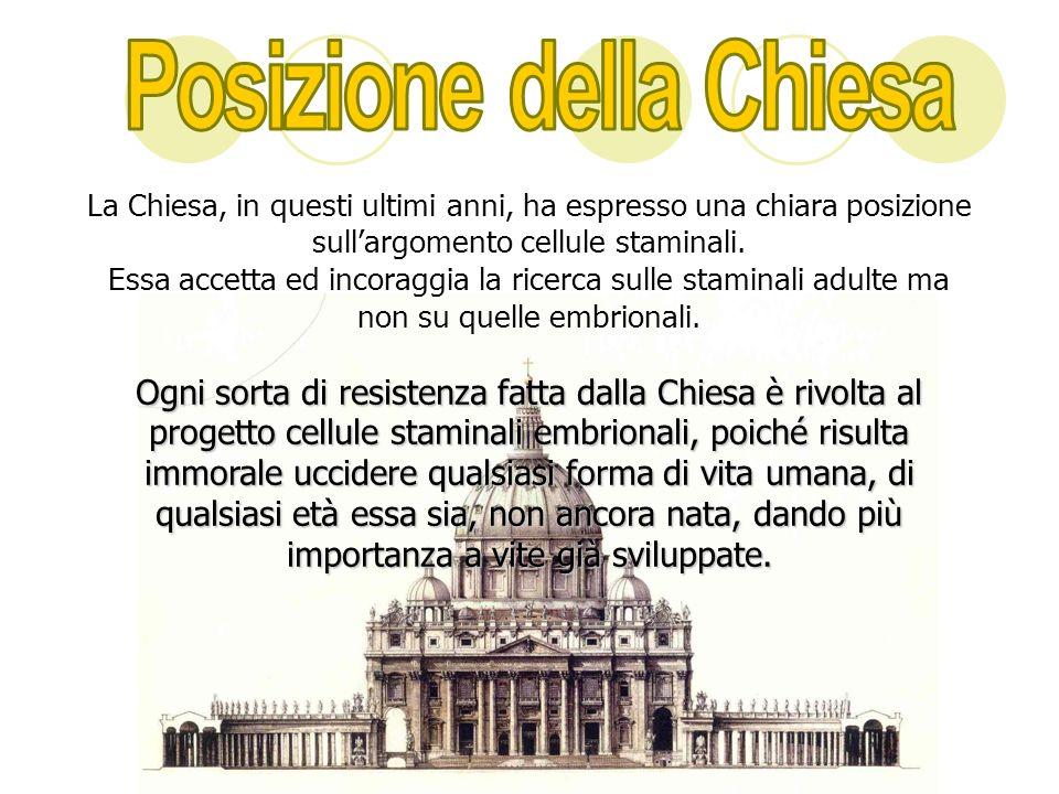 Posizione della Chiesa