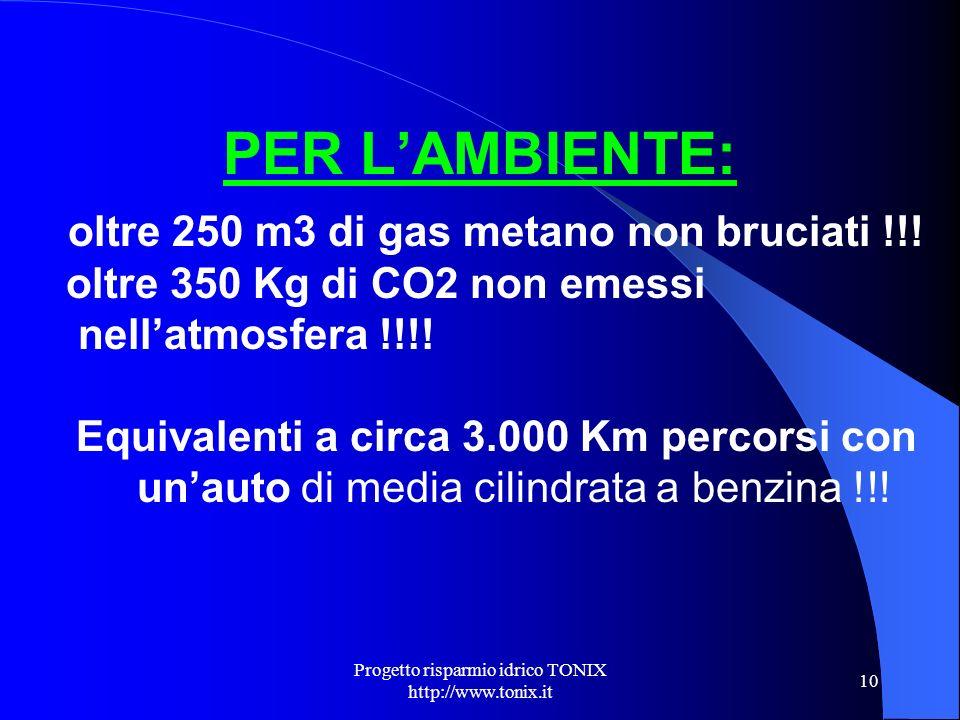 oltre 250 m3 di gas metano non bruciati !!!