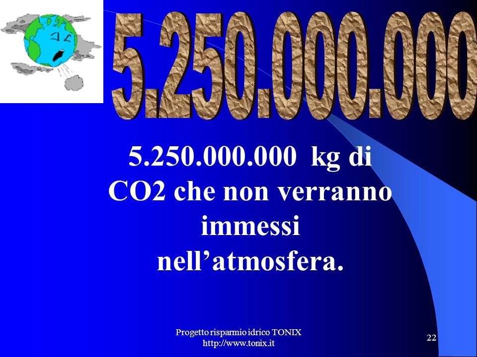 5.250.000.000 kg di CO2 che non verranno immessi nell'atmosfera.