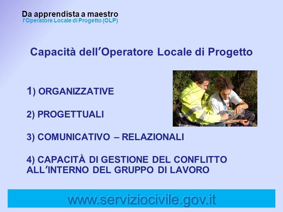 Capacità dell'Operatore Locale di Progetto