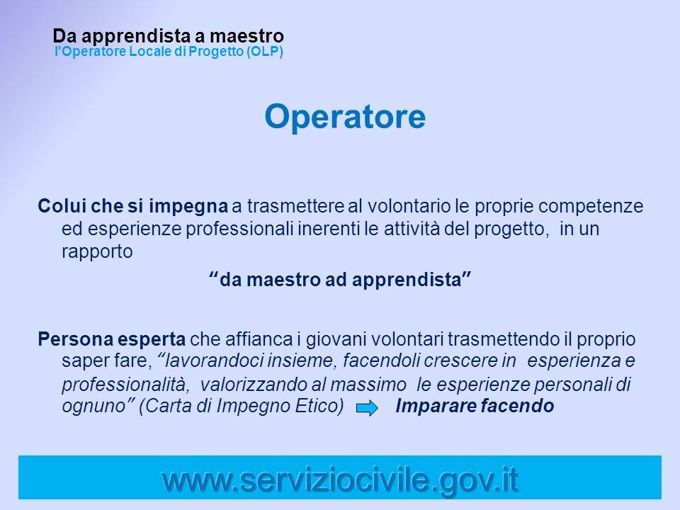 Operatore www.serviziocivile.gov.it