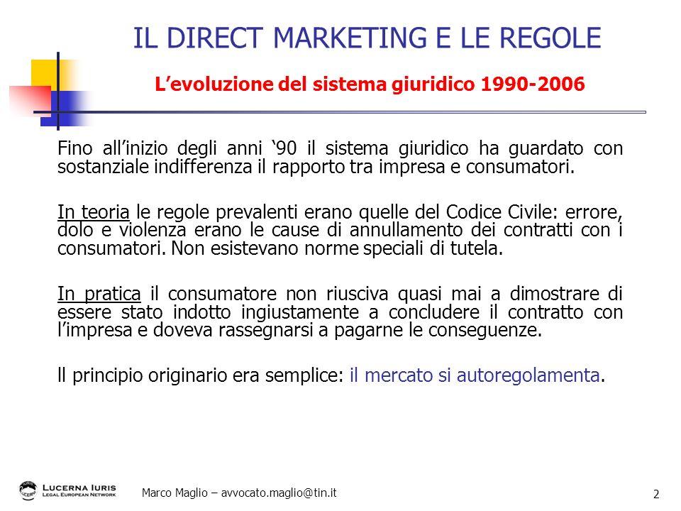 IL DIRECT MARKETING E LE REGOLE L'evoluzione del sistema giuridico 1990-2006