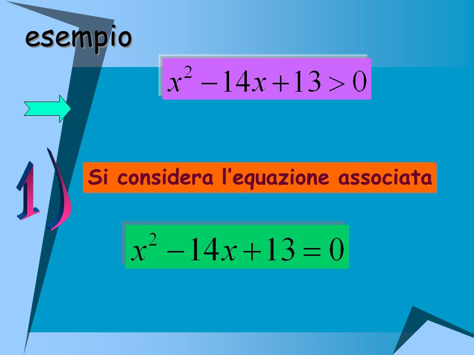 esempio 1) Si considera l'equazione associata