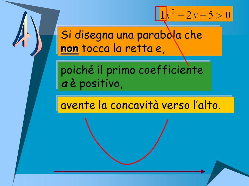 4) Si disegna una parabola che non tocca la retta e,