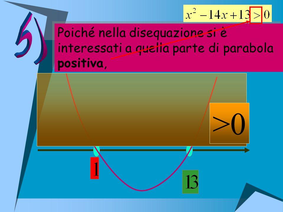 5) Poiché nella disequazione si è interessati a quella parte di parabola positiva, >0