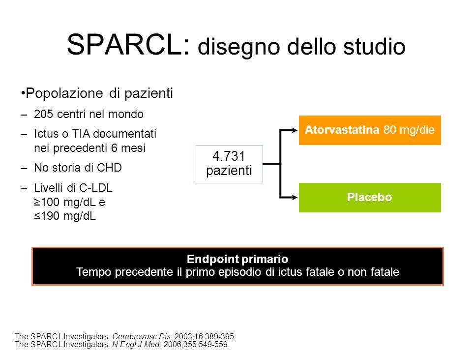 SPARCL: disegno dello studio