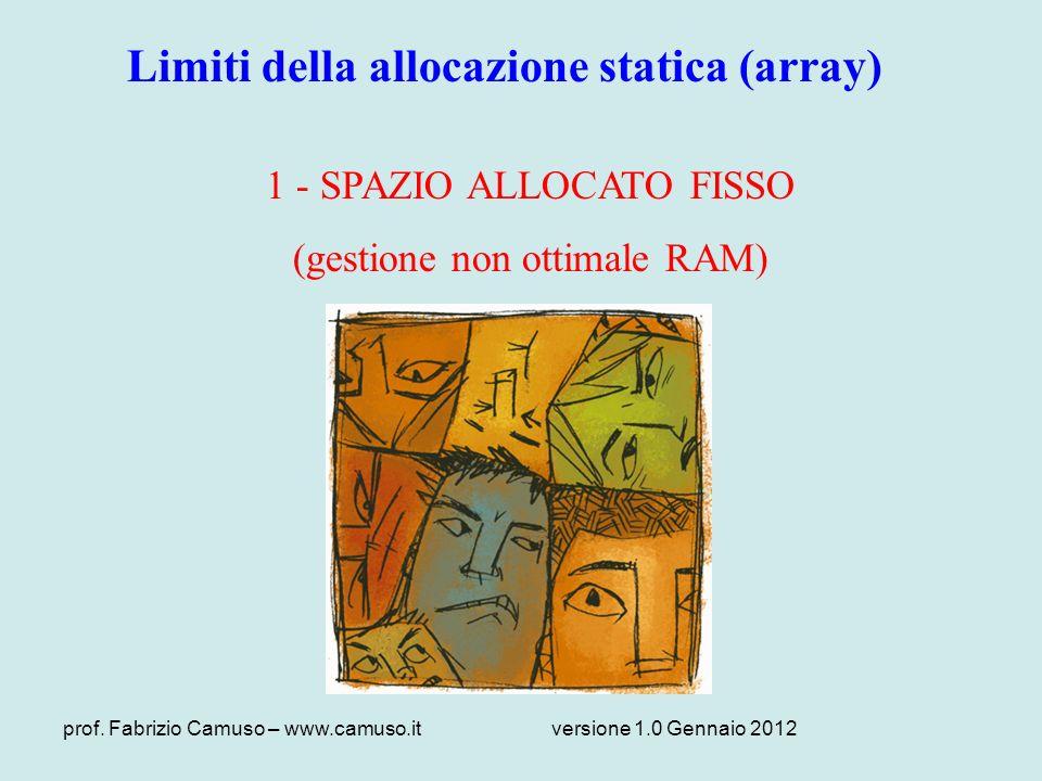 Limiti della allocazione statica (array)