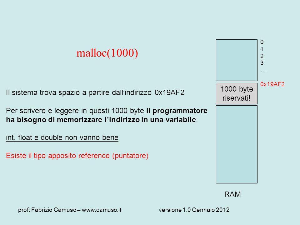 1 2. 3. … 0x19AF2. malloc(1000) 1000 byte. riservati! Il sistema trova spazio a partire dall'indirizzo 0x19AF2.