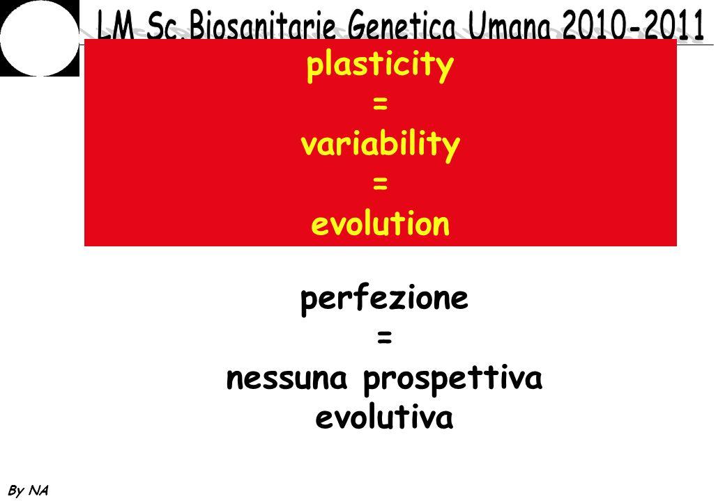 plasticity = variability evolution perfezione = nessuna prospettiva