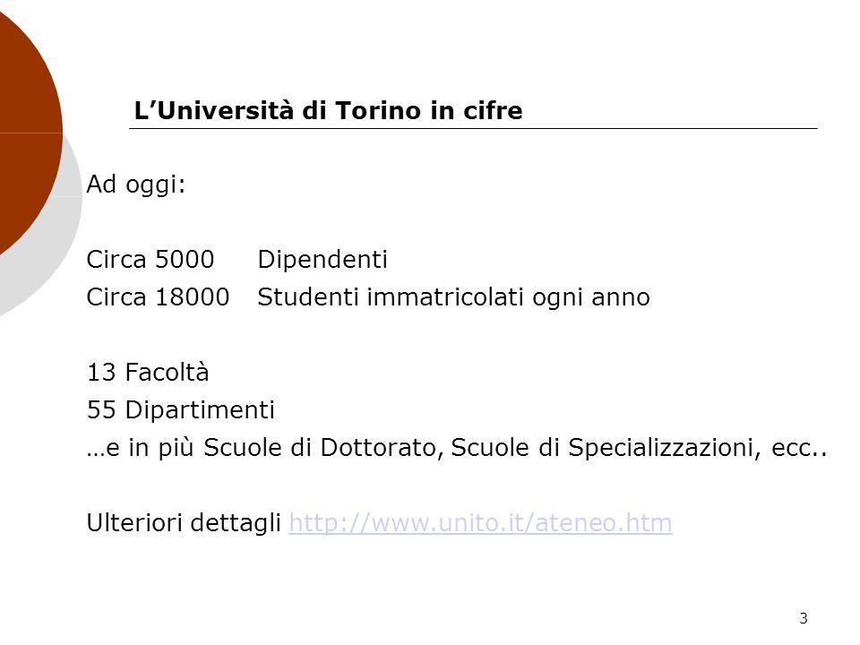 L'Università di Torino in cifre