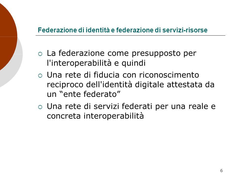 Federazione di identità e federazione di servizi-risorse