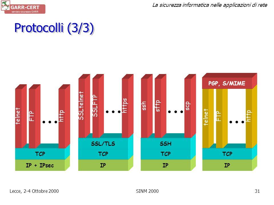 Protocolli (3/3) SSLtelnet SSLFTP https ssh sftp scp FTP http telnet