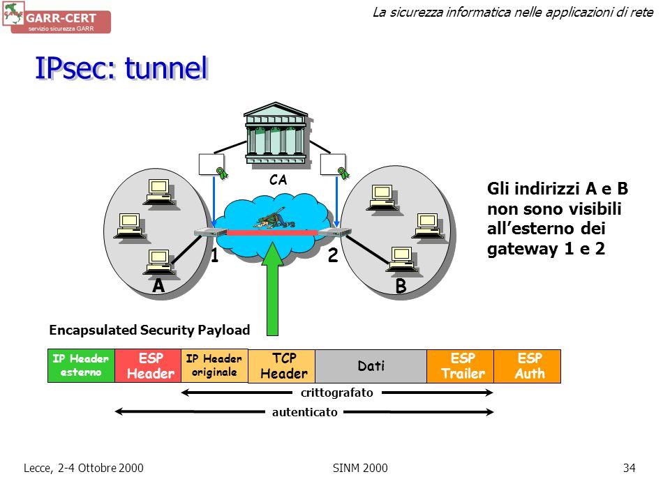 IPsec: tunnel A. B. 1. 2. CA. Gli indirizzi A e B non sono visibili all'esterno dei gateway 1 e 2.