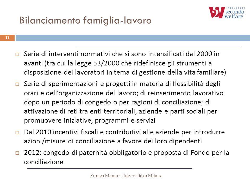 Bilanciamento famiglia-lavoro