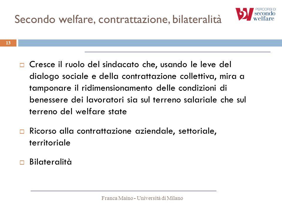 Secondo welfare, contrattazione, bilateralità