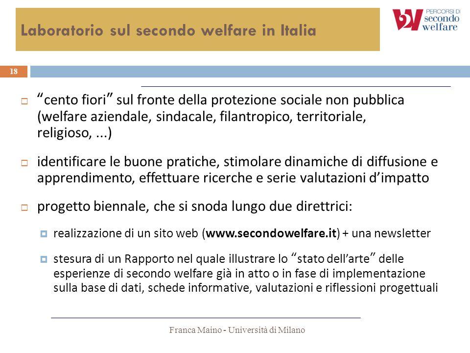 Laboratorio sul secondo welfare in Italia