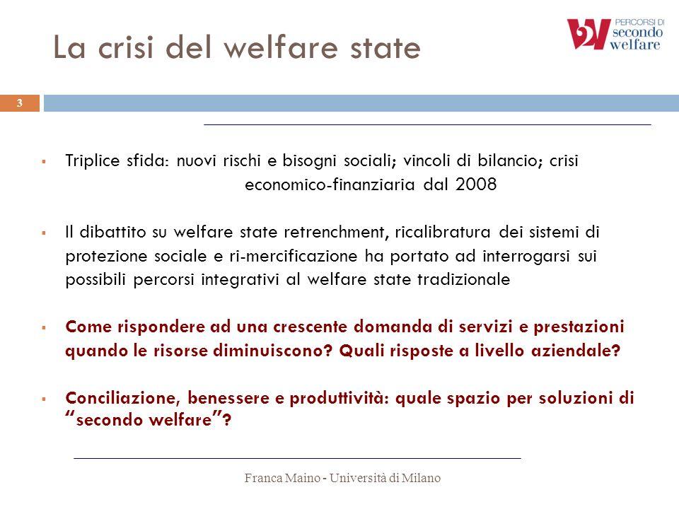 La crisi del welfare state