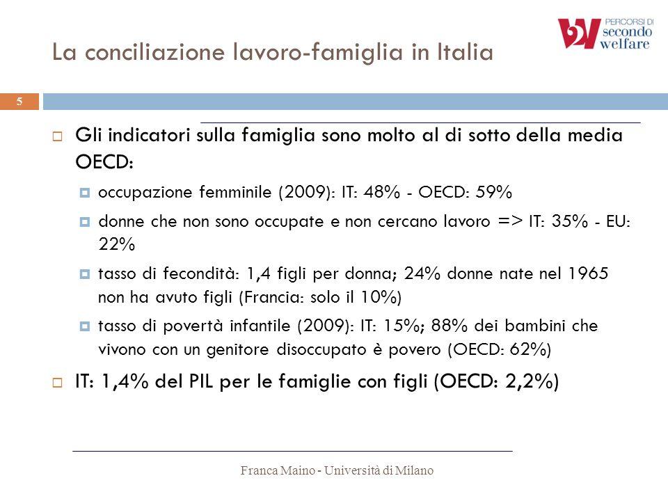 La conciliazione lavoro-famiglia in Italia