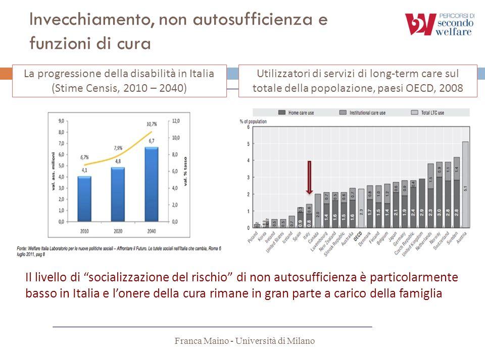 La progressione della disabilità in Italia (Stime Censis, 2010 – 2040)