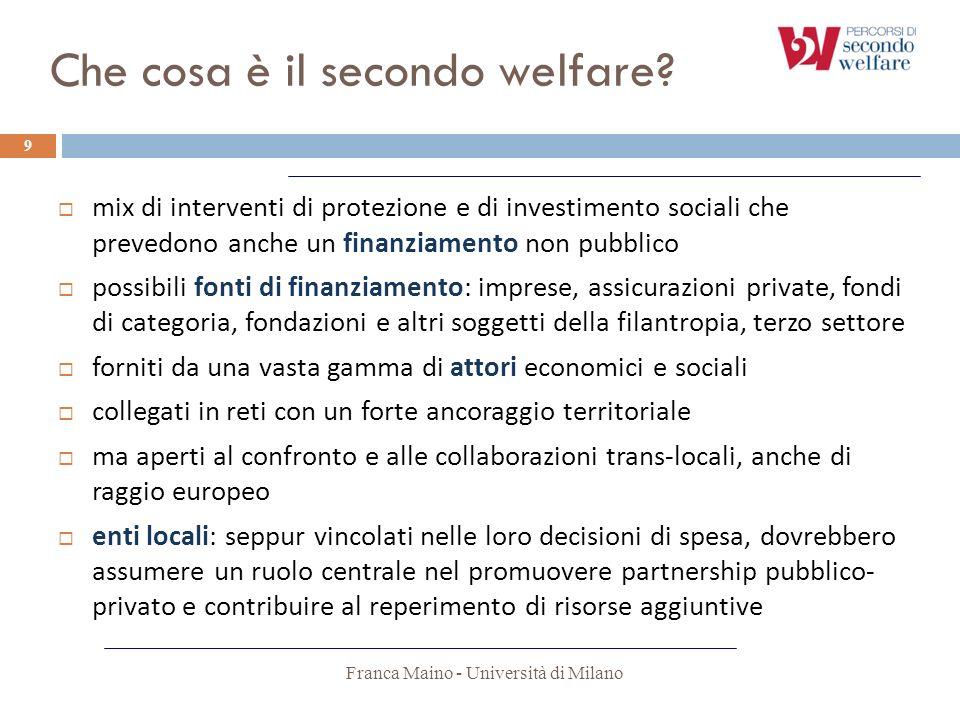 Che cosa è il secondo welfare