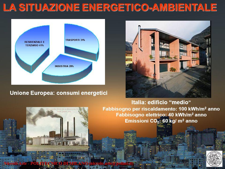 LA SITUAZIONE ENERGETICO-AMBIENTALE
