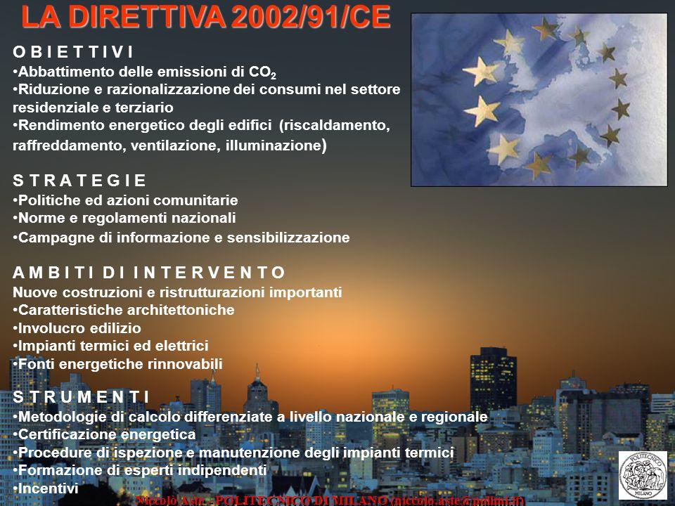 Niccolò Aste - POLITECNICO DI MILANO (niccolo.aste@polimi.it)