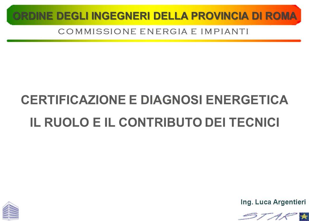 CERTIFICAZIONE E DIAGNOSI ENERGETICA