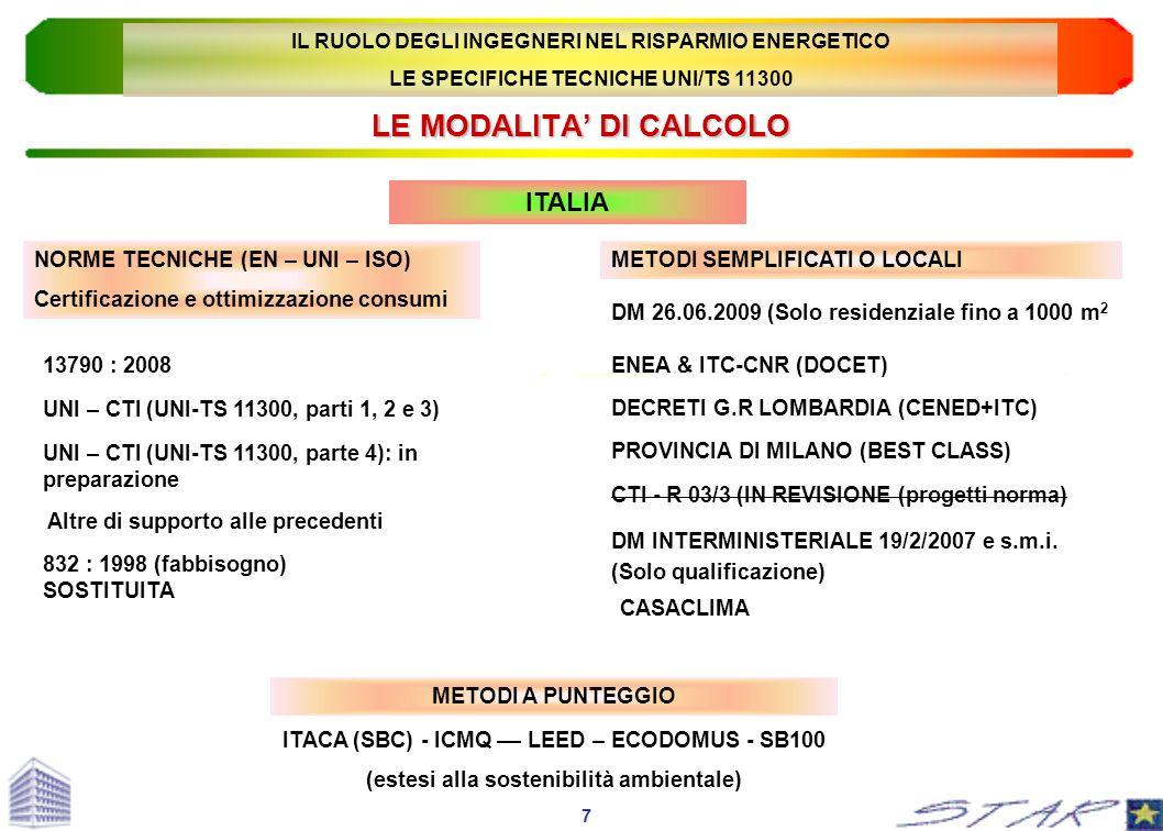 LE MODALITA' DI CALCOLO
